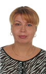 Репетитор по подготовке к школе Ирина Васильевна