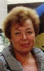 Репетитор по предметам начальной школы и подготовке к школе Ирина Владимировна