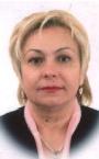 Репетитор по математике, физике и информатике Марина Васильевна