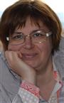 Репетитор математики Иващенко Ирина Владиславна