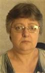 Репетитор по математике Ирина Викторовна