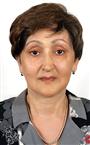 Репетитор по математике, информатике, английскому языку и музыке Салимат Муртузалиевна